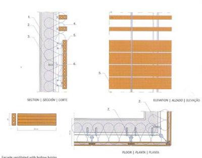 Fachadas ventiladas o aplacadas for Fachadas ventiladas de piedra