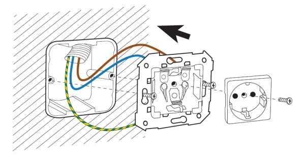 Cmo sustituir un enchufe for Como instalar un enchufe