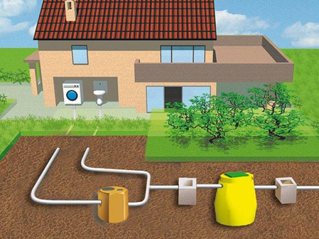 sistema de saneamiento con fosa séptica