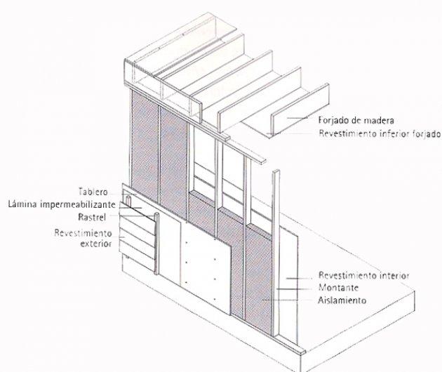 Ideas de dise o muros prefabricados de hormigon medidas - Muros de pladur ...