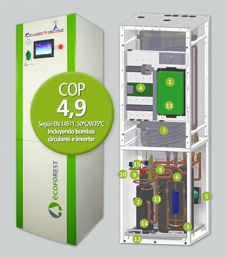 Las bombas de calor para calefaccin y refrigeracin for Calefaccion por bomba de calor
