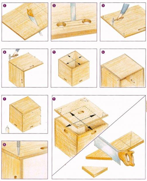 Cmo hacer una caja para juguetes - Como hacer una caja de madera paso a paso ...