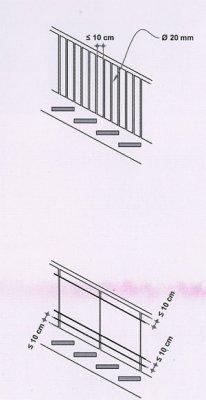 Requisitos b sicos para las barandillas de escalera for Altura pasamanos escalera