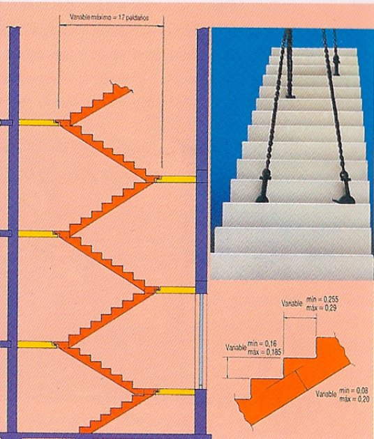 Las escaleras prefabricadas de hormig n - Escalera prefabricada de hormigon ...