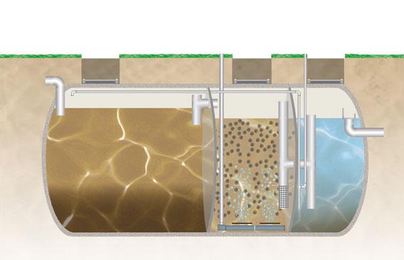 compartimentos de una fosa séptica