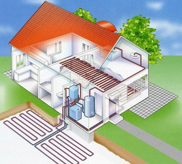 La geotermia de baja temperatura pilotes trmicos for Alternative heating systems for homes