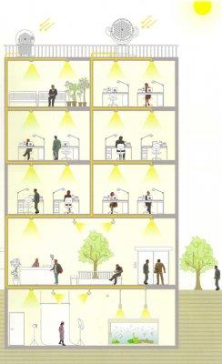 Iluminar Un Espacio Interior Con Fibra óptica El Sistema De Fibra óptica Para Iluminación