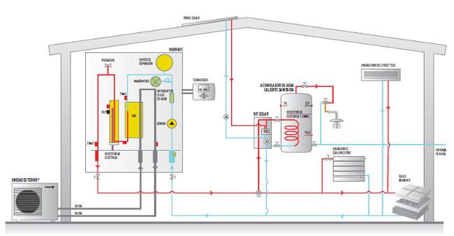 calefacci n y agua caliente gracias a la aerotermia