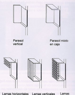 Como proteger tu ventana del sol for Parasoles arquitectura