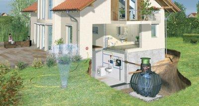 Dep sitos de agua de lluvia - Deposito de agua de lluvia ...