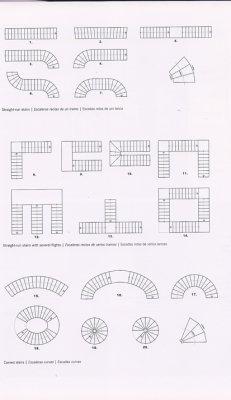 Tipos de escalera en nuestras para nuestras viviendas for Tipos de escaleras arquitectura