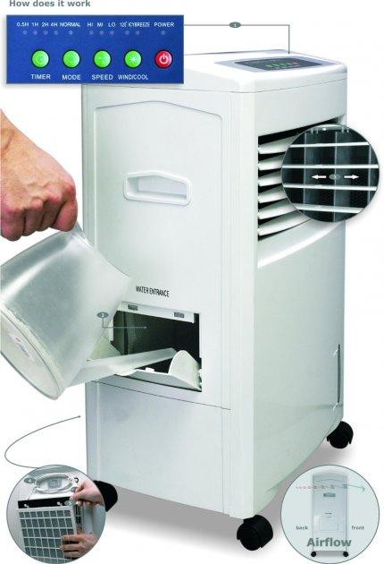 Humidificador de aire ventilador para enfriar el aire - Humidificador para aire acondicionado ...